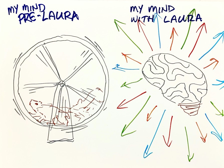 My mind with Laura